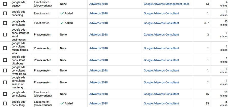 Understanding google ads search terms vs search keywords