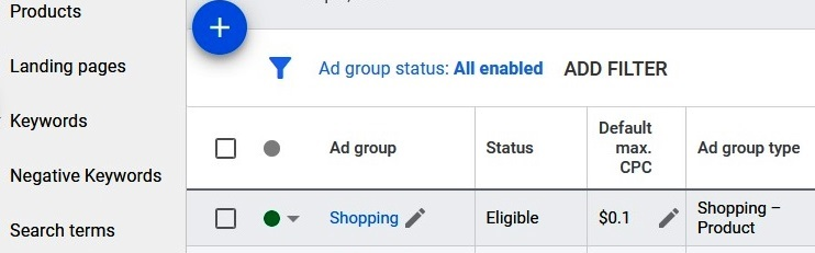 Adding negative keywords to Google shopping campaigns helps lower wasted spend