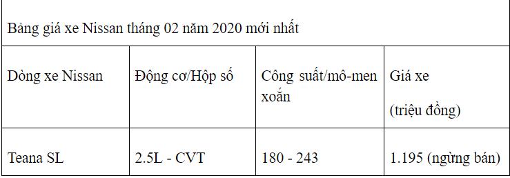 Cập nhật bảng giá xe Nissan tháng 03/ 2020