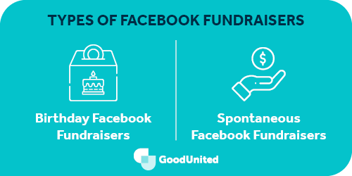 There are two types of Facebook fundraisers.