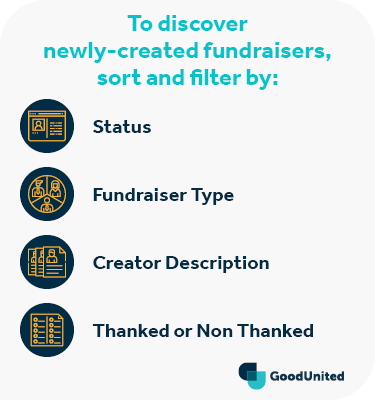Use these tips to discover newly created Facebook fundraisers.