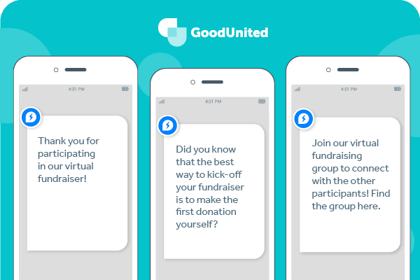 This graphic illustrates GoodUnited's services with Facebook fundraising and virtual fundraisers.