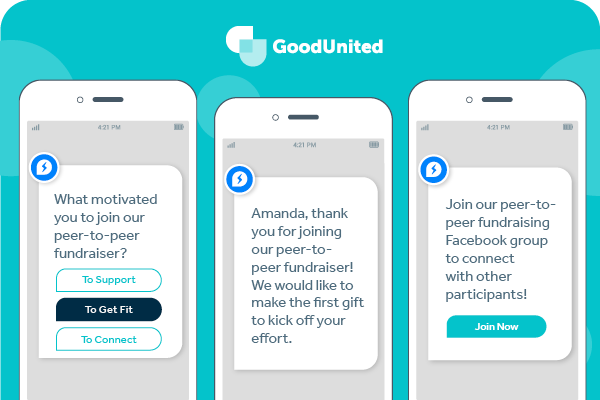 This image illustrates GoodUnited's peer-to-peer fundraising services.