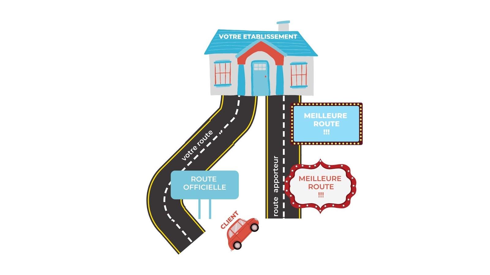 route alternative réservation
