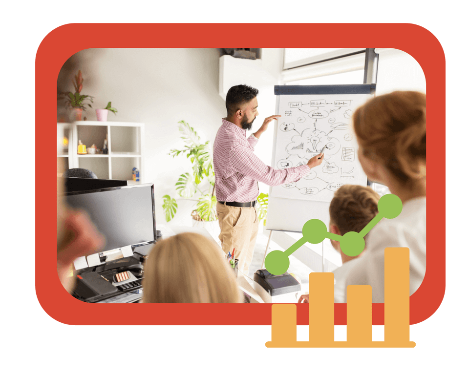 operations strategy planning to improve business processes