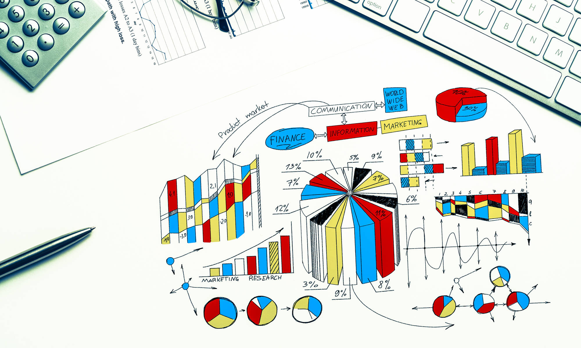 CRM planning and improvement