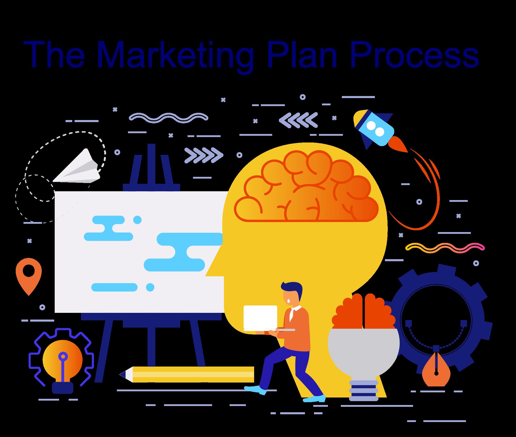 The marketing plan process