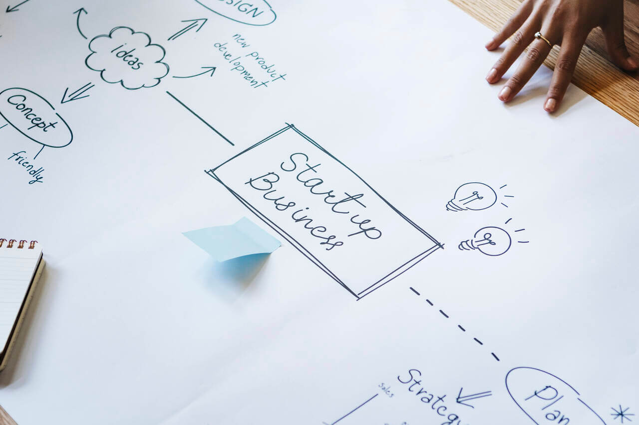 business process improvement planning for startups and small businesses