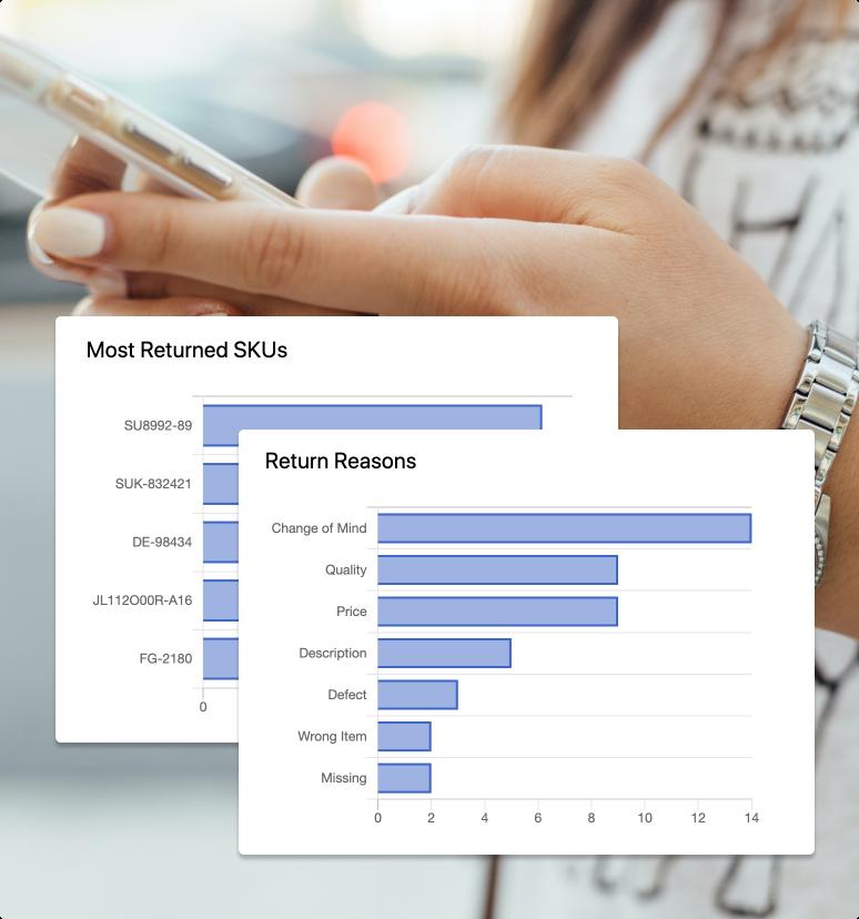 returns insight data