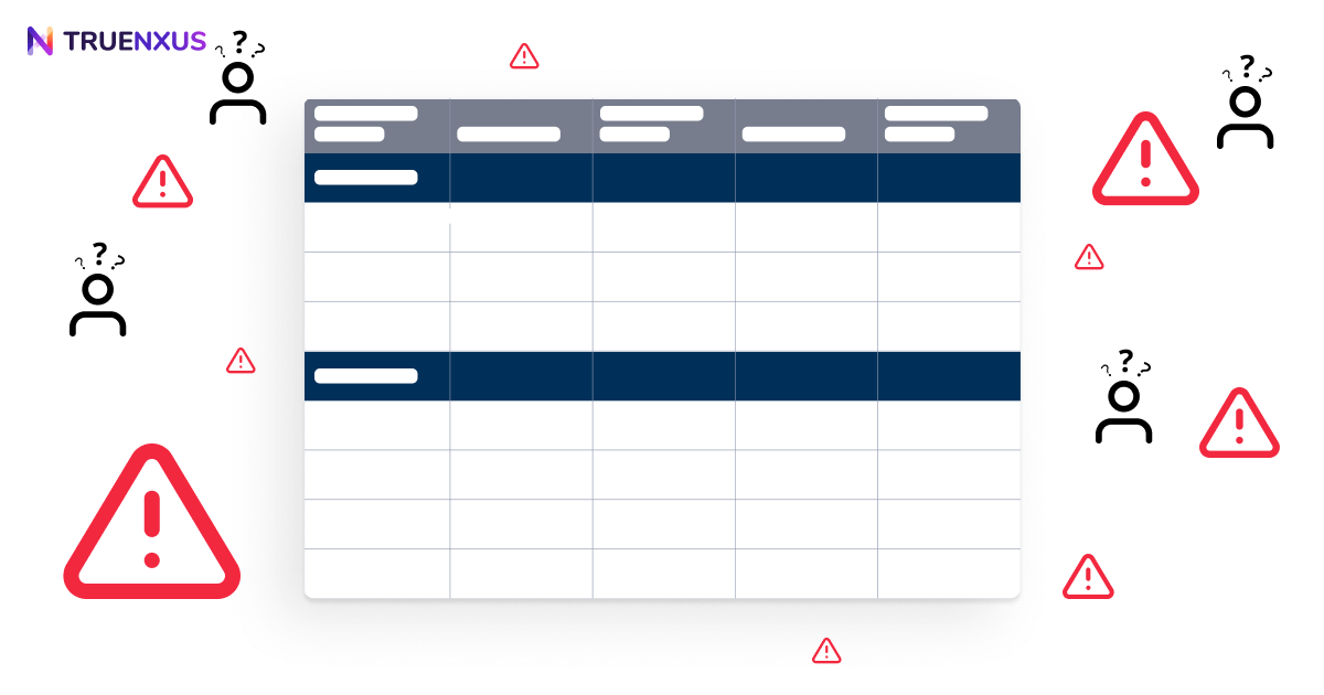 Smartsheet Review: Smartsheet Project Management