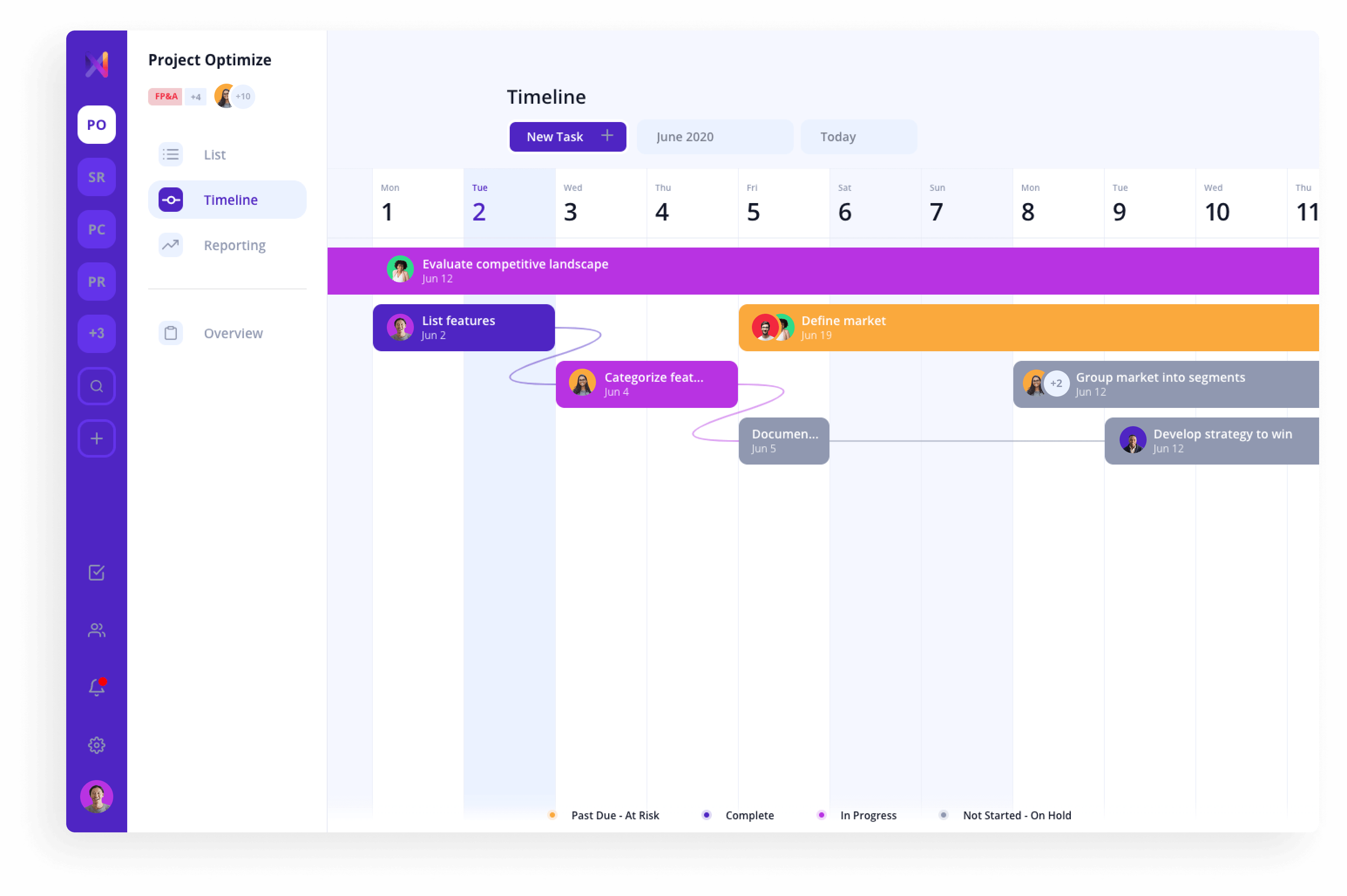 Best Gantt chart software: TrueNxus