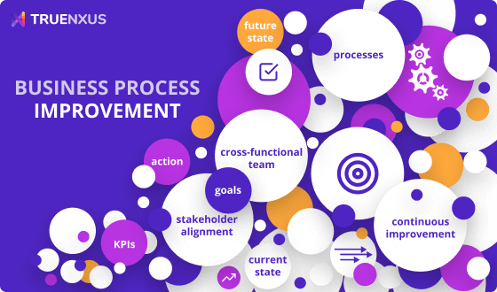 Ultimate Guide to Implementing Business Process Improvement