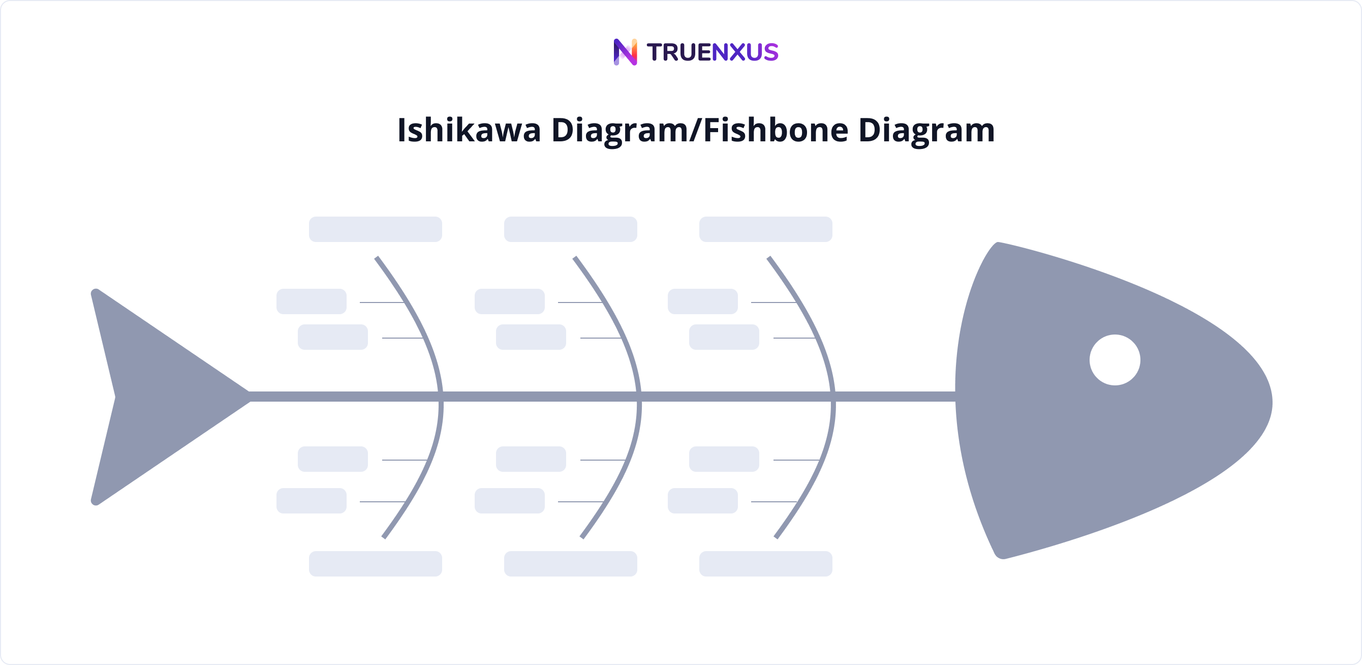 Example of fishbone diagram in project management illustration