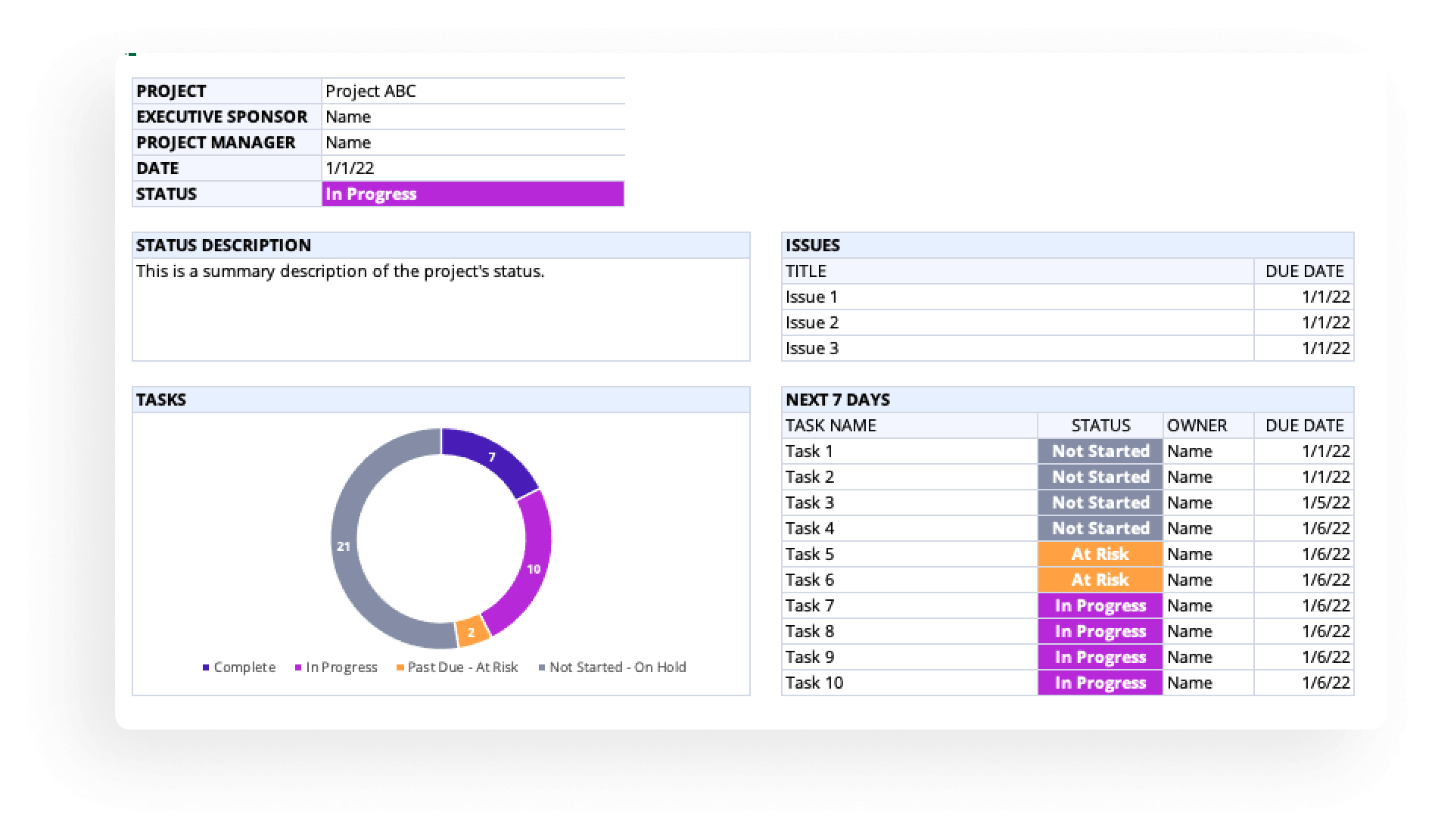 Project status report template (free) sample