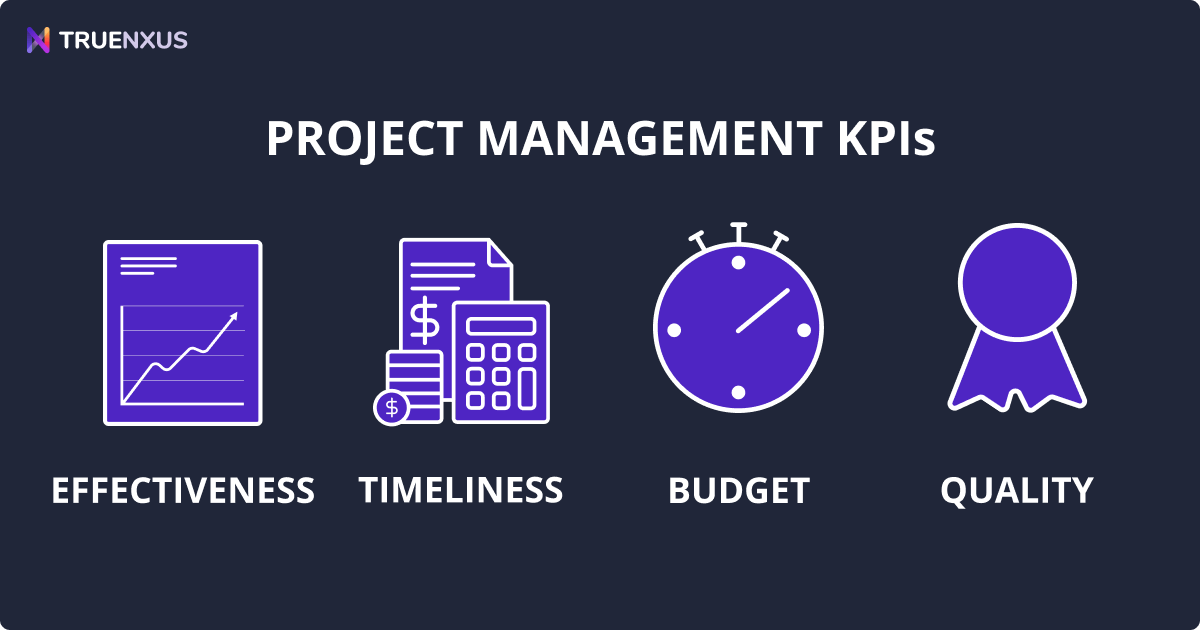 The 25 Most Important Project Management KPIs (Examples Included)