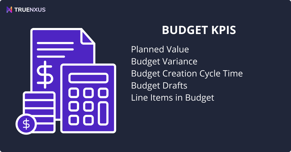 Project Management KPI Examples: Budget KPIs