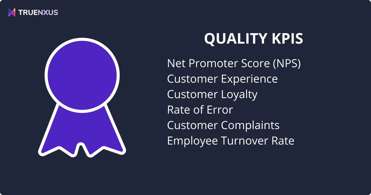 Project Management KPI Examples: Quality KPIs