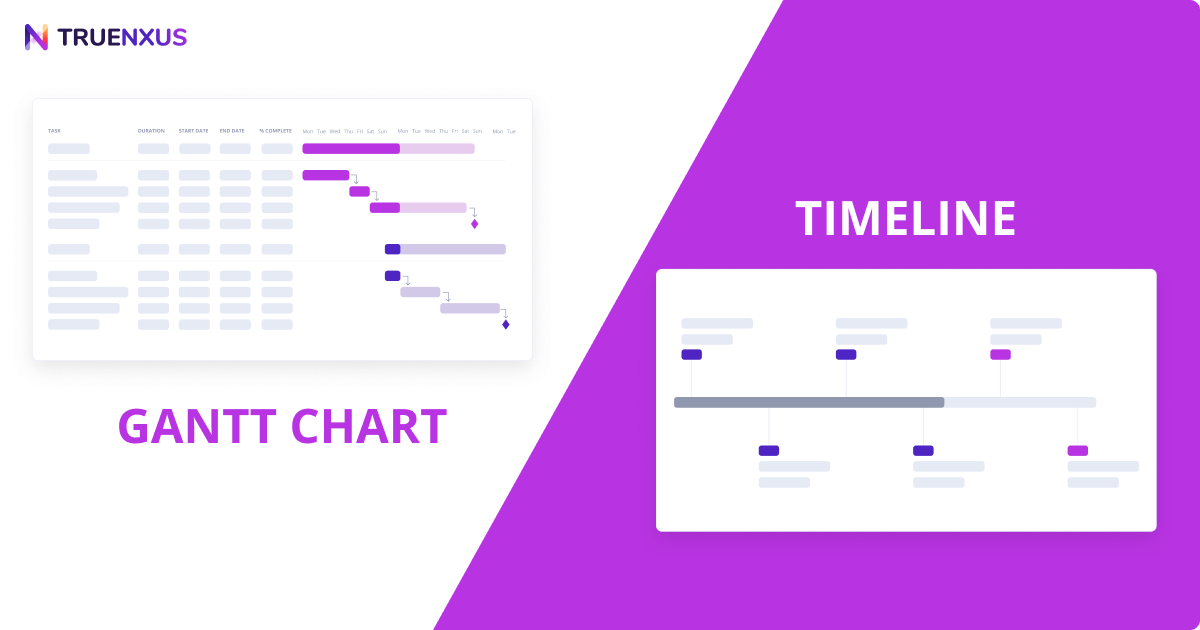 Gantt Chart vs. Timeline: What Are They & How To Use Them