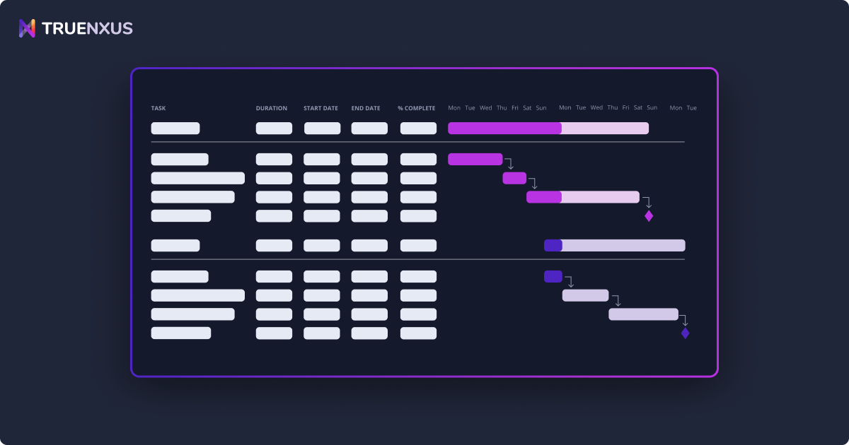 13 Best Online Gantt Chart Software (Free & Paid)