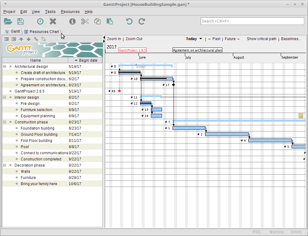 GanttProject free Gantt chart software