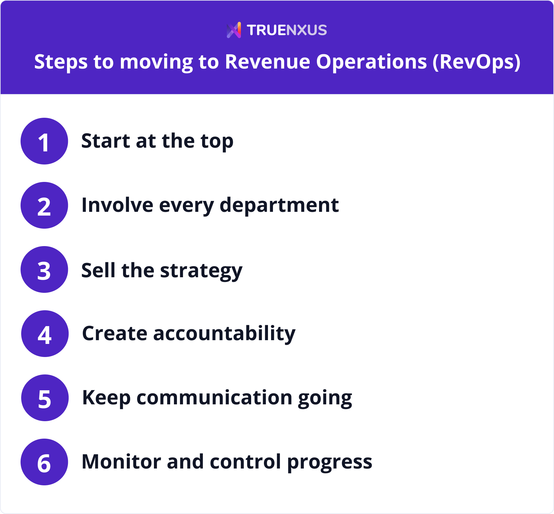 Steps to moving to Revenue Operations (RevOps)
