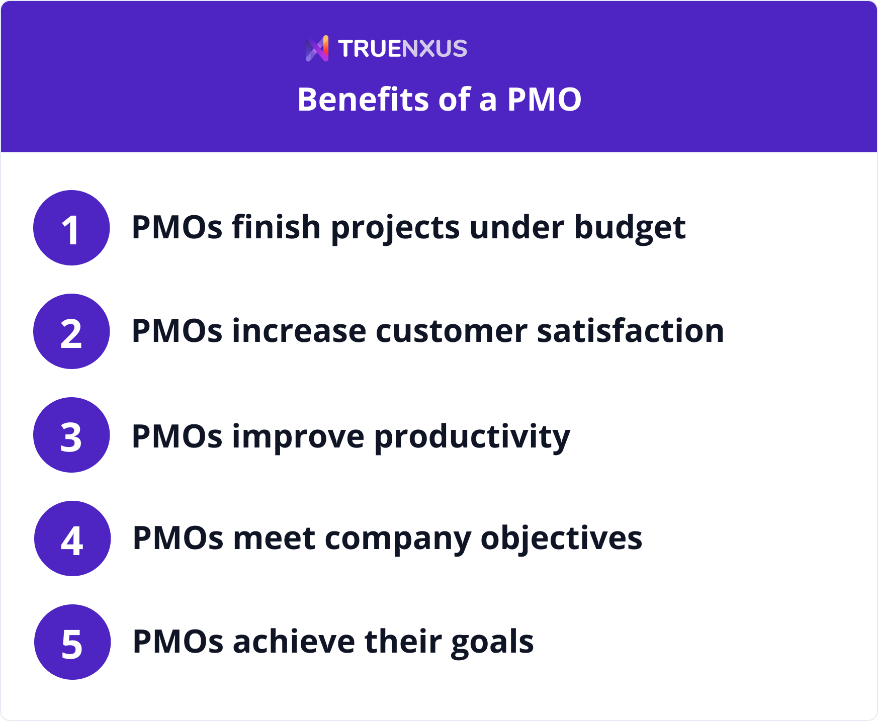 Benefits of a PMO