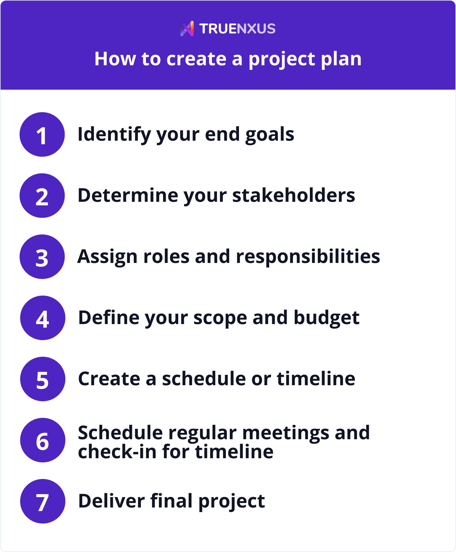 How to create a project plan