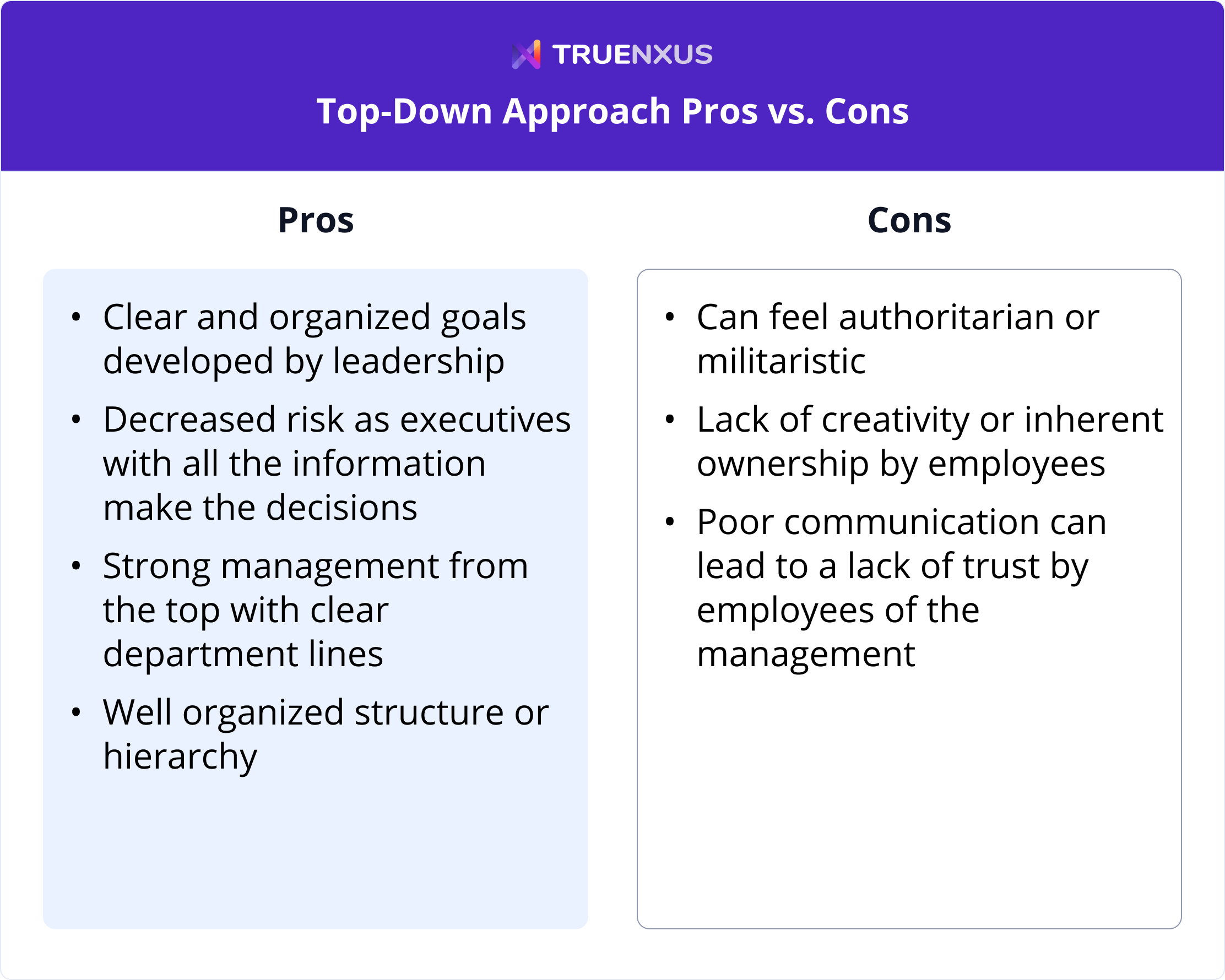 Top-down approach pros vs. cons