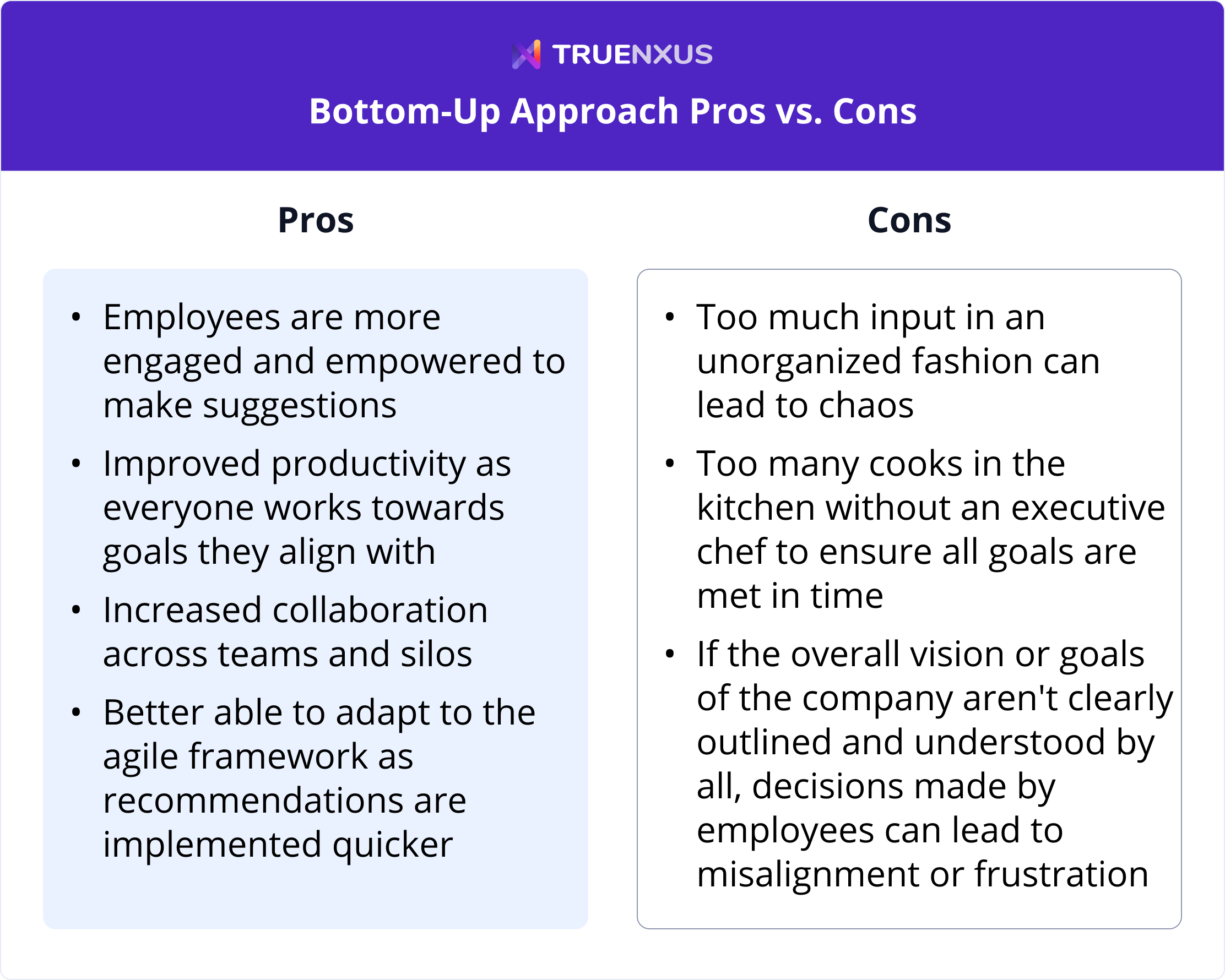 Bottom-up approach pros vs. cons