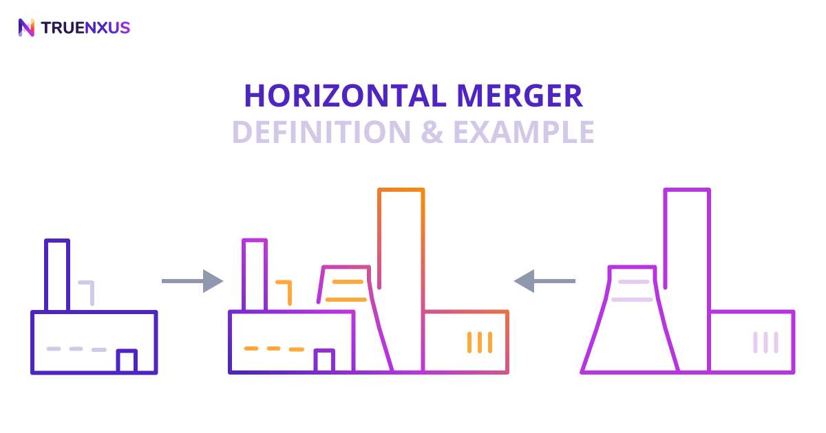 Horizontal Merger Definition and Example