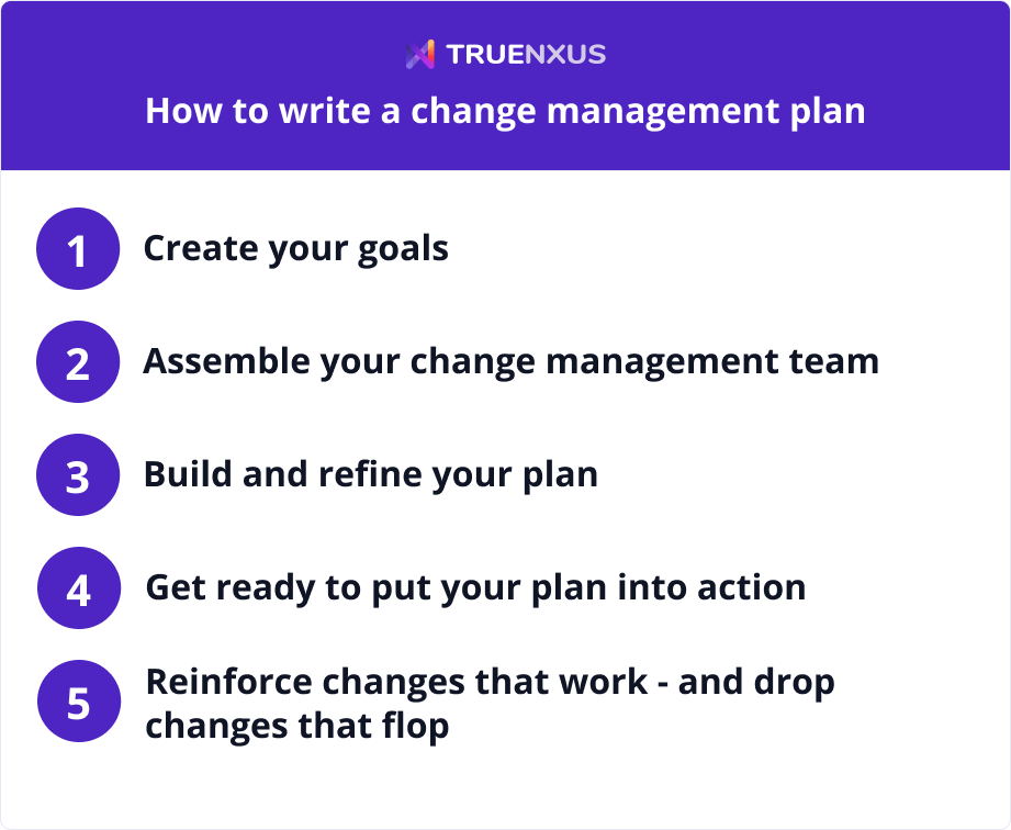 How to write a change management plan