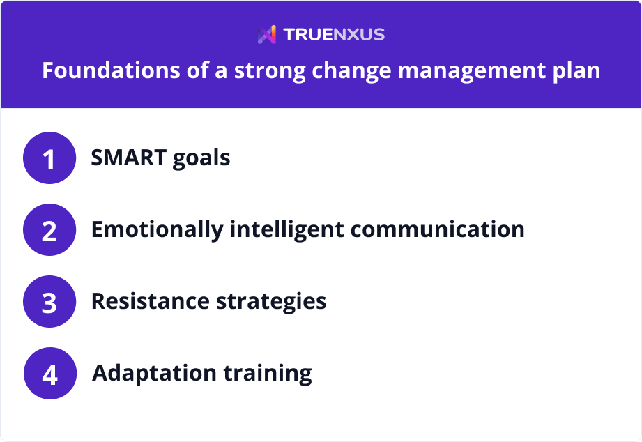 Foundations of a strong change management plan
