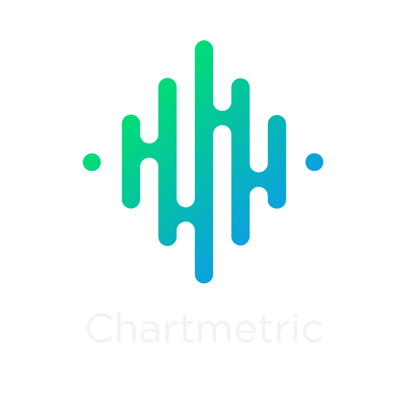 2020 Music Industry Trends The Future Of The Music Business Chartmetric S 6mo Report