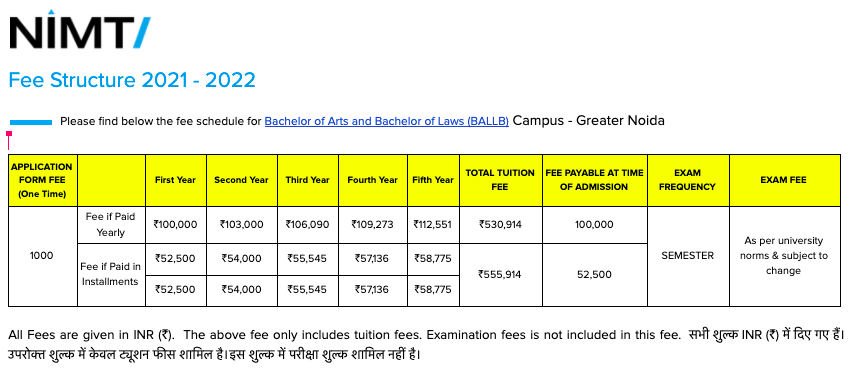 fee structure ballb nimt greater noida
