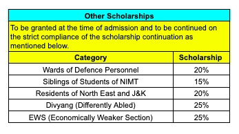 NIMT School Policy 3