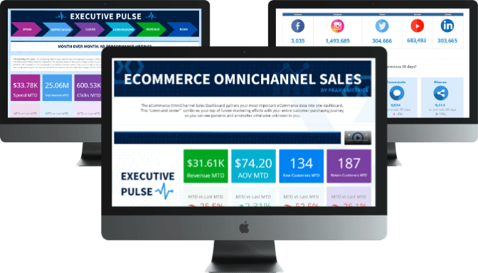 3 dashboards to scale your business with