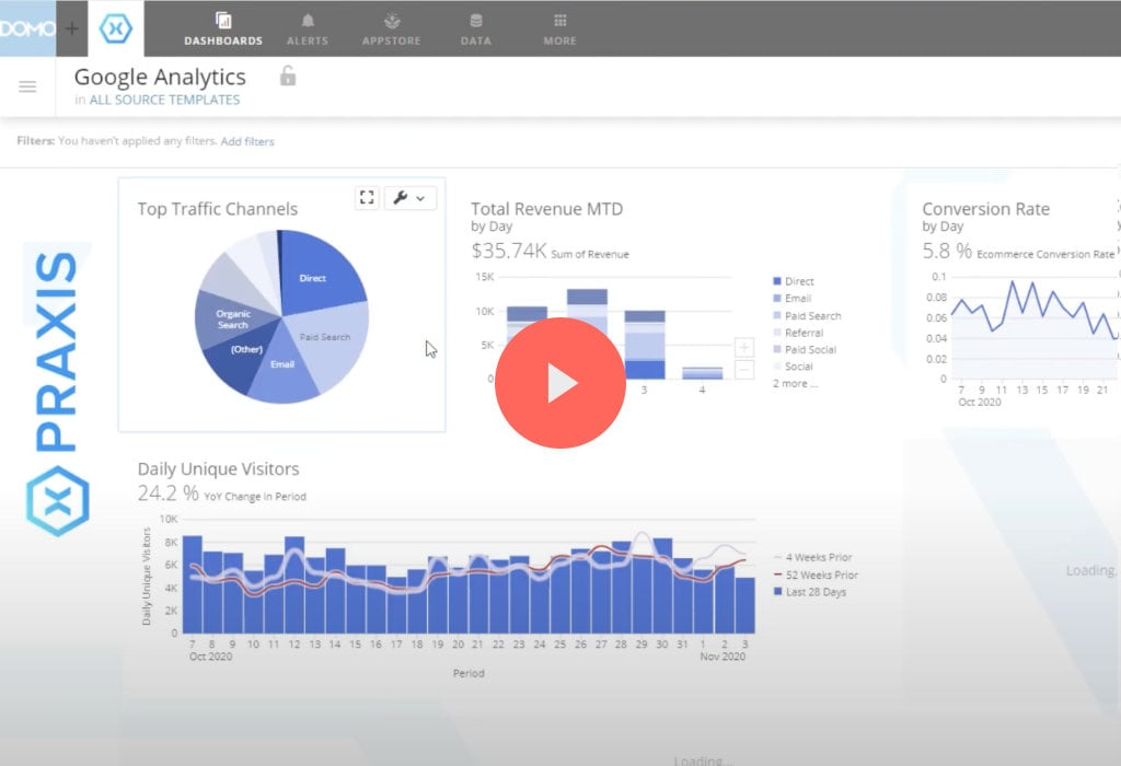 Click to watch Social Media Dashboard reports