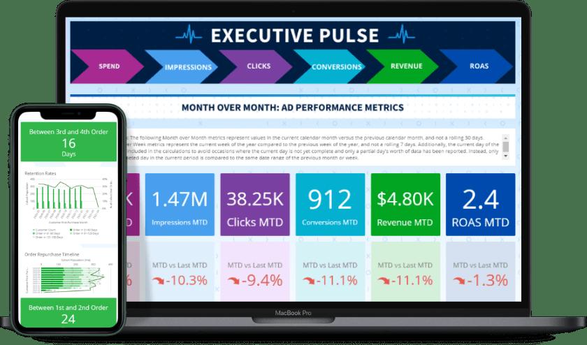 Custom KPI Dashboard