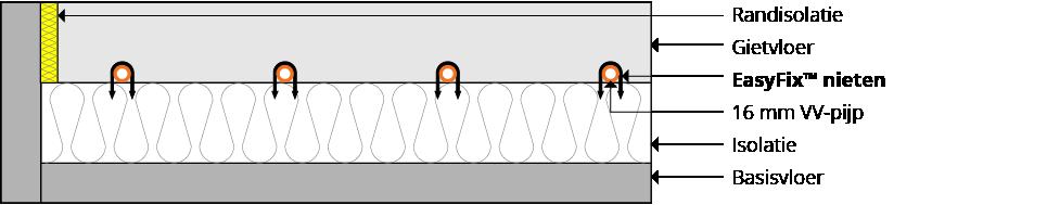 Massieve vloer-/dekvloersystemen