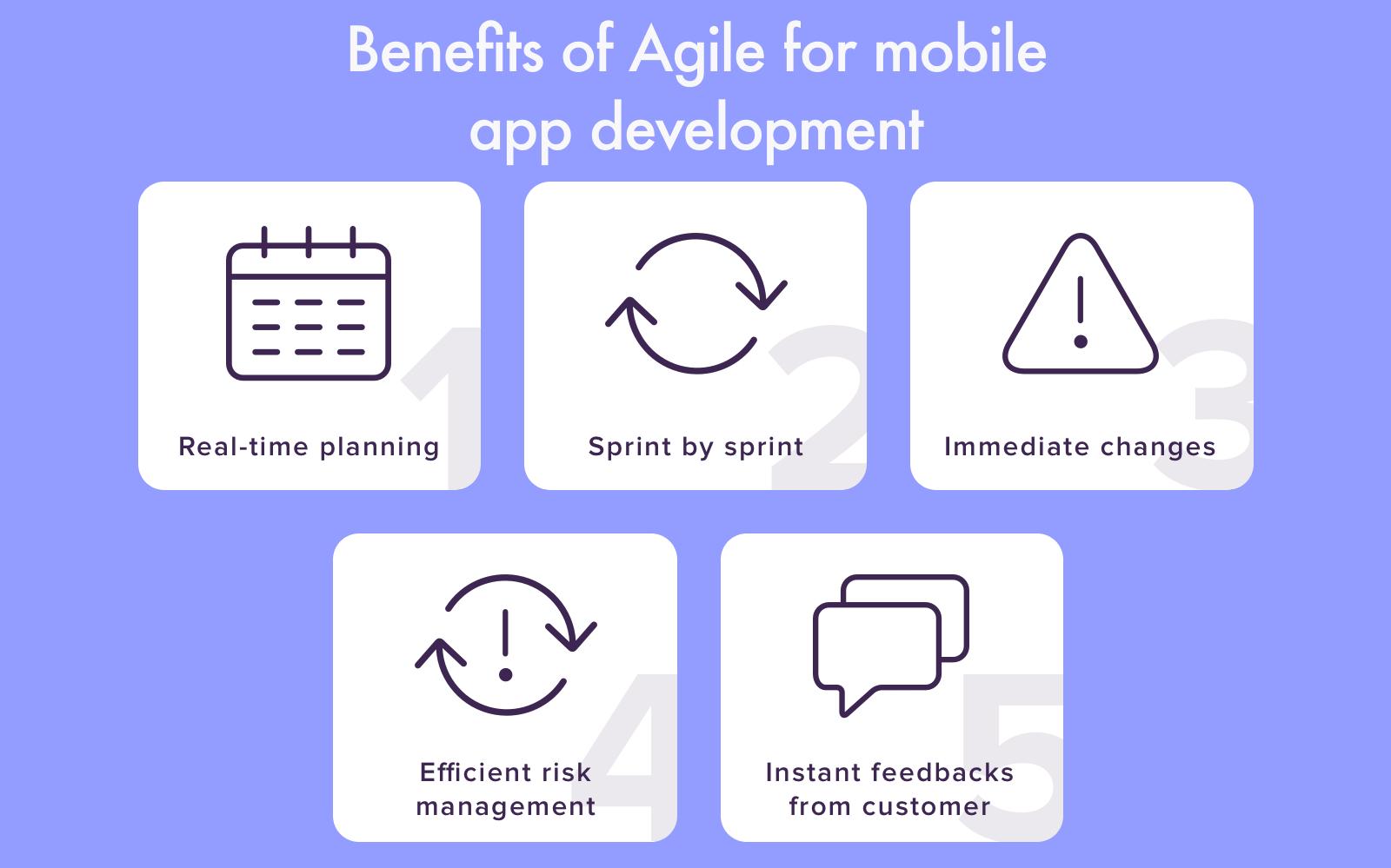 Benefits of Agile for mobile app development