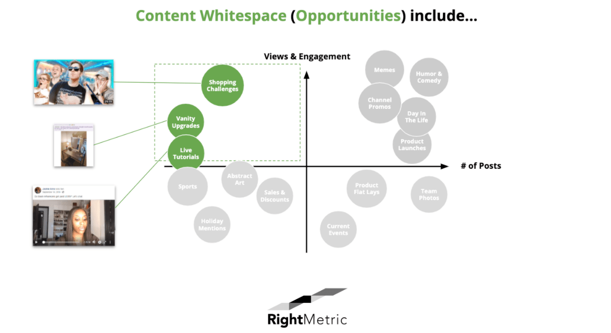 content whitespace chart