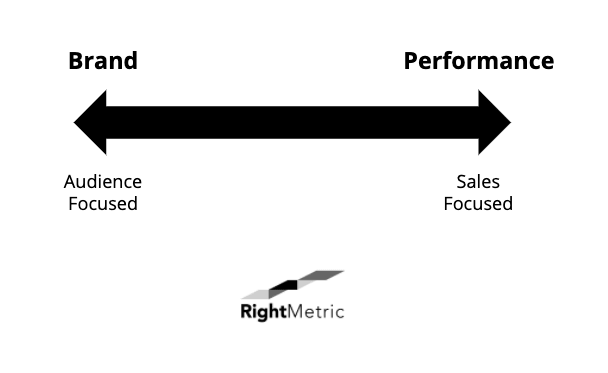brand marketing and performance marketing