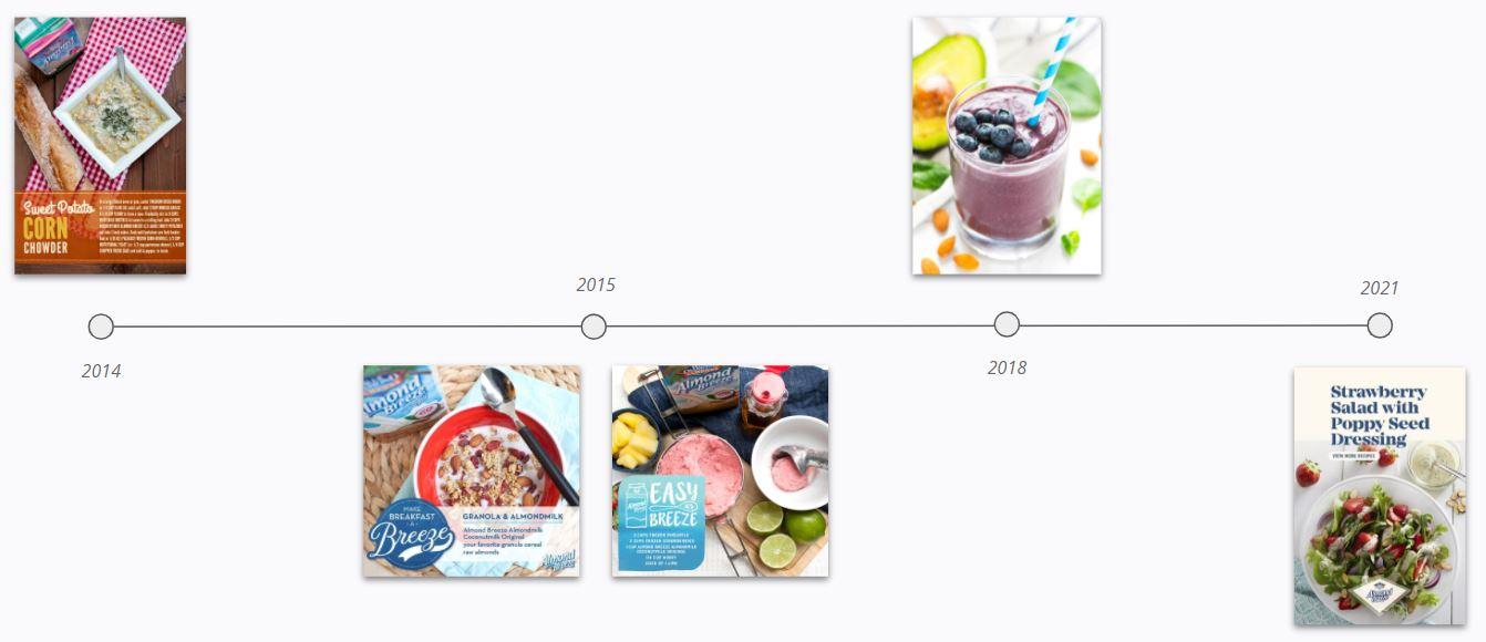 The Evolution of Almond Breeze Pinterest Posts