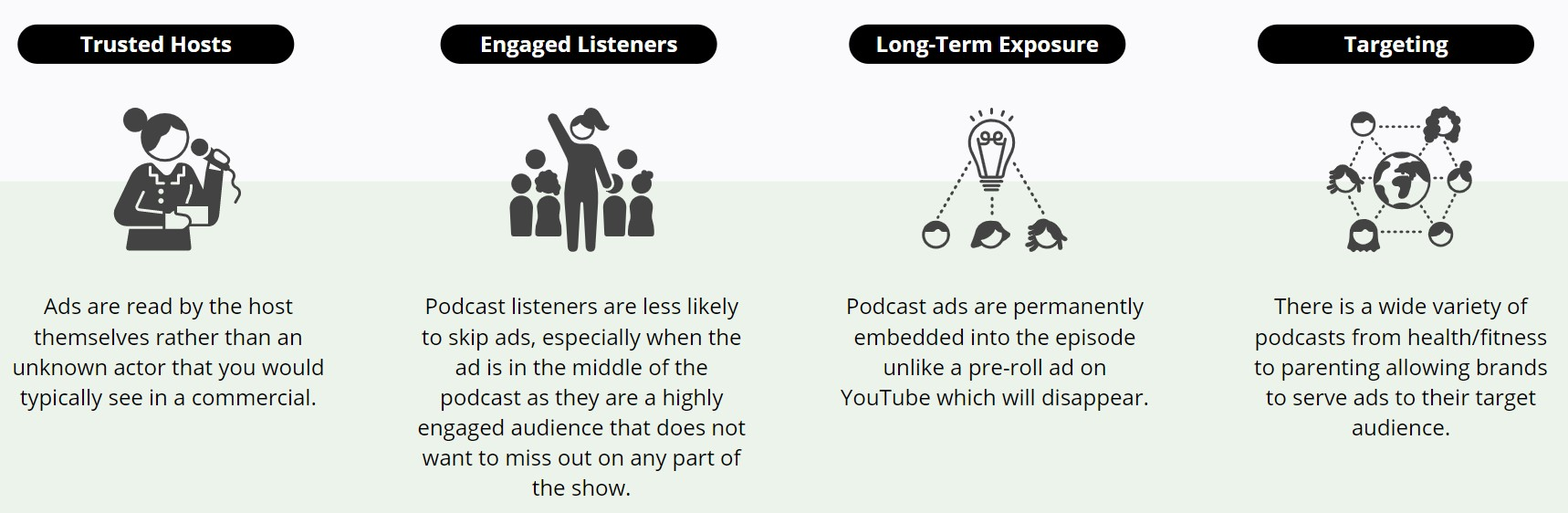Why is podcast marketing so effective