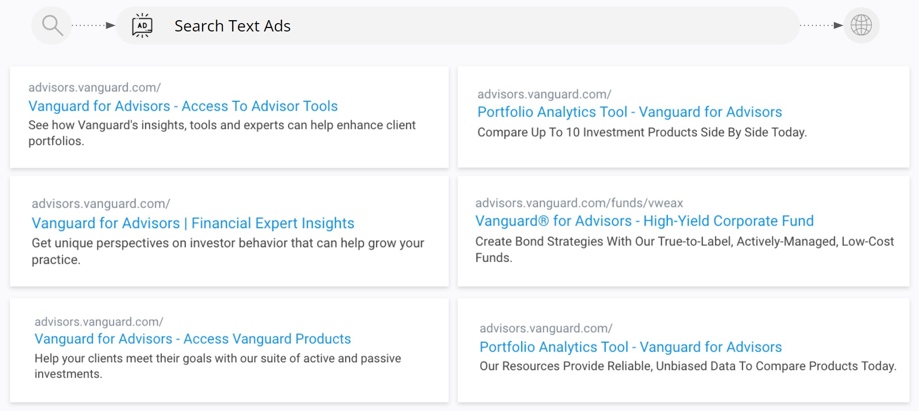 Vanguard - Search Text Ads