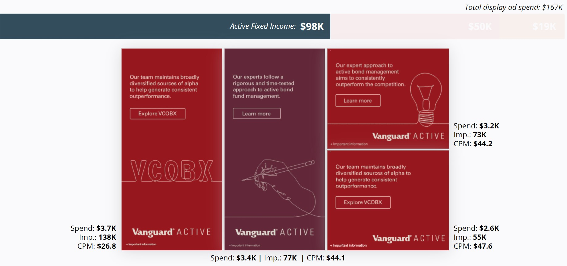 Vanguard - Display Ads - Bold Display Banners