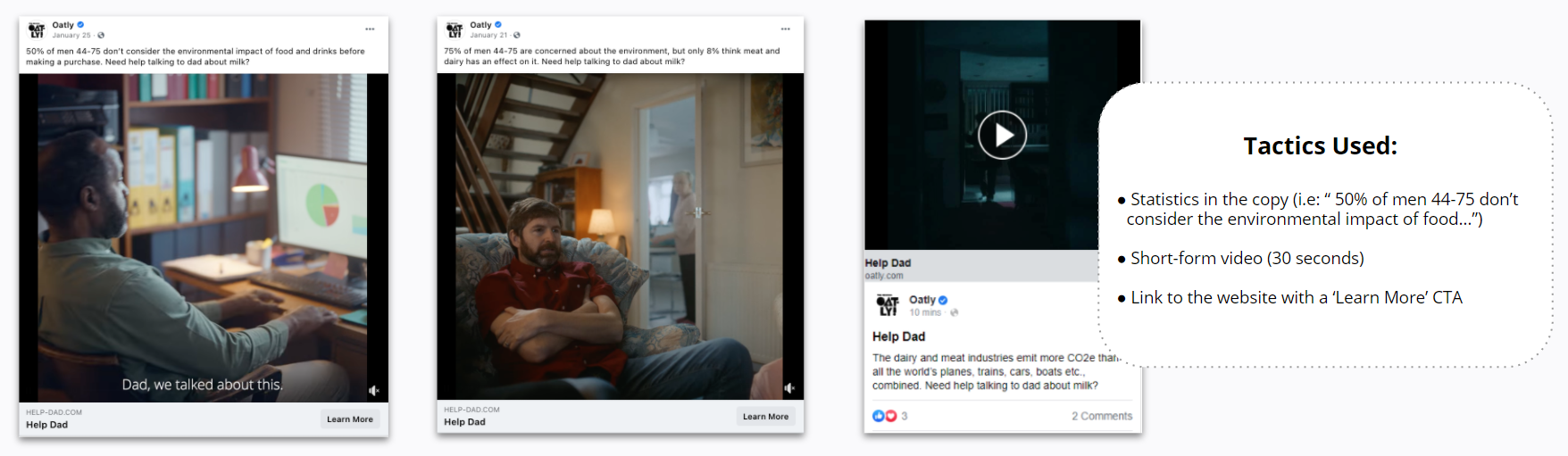 Oatly - Facebook Videos Ads and Tactics Used