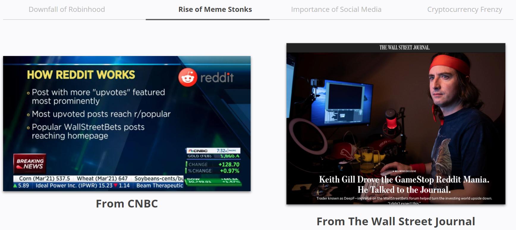 Rise of Meme Stonks - How Reddit Works