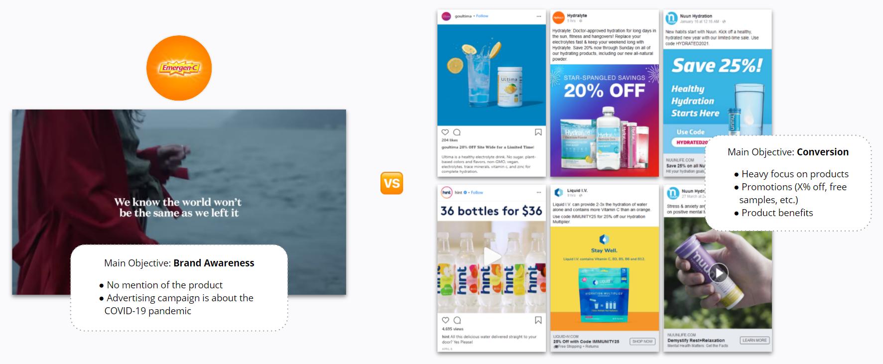 Emergen-C - Brand Awareness Ads