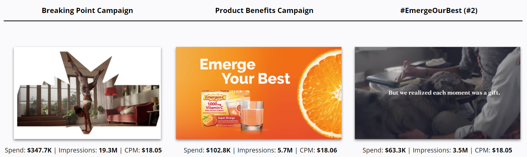 Emergen-C - YouTube Ad Campaigns